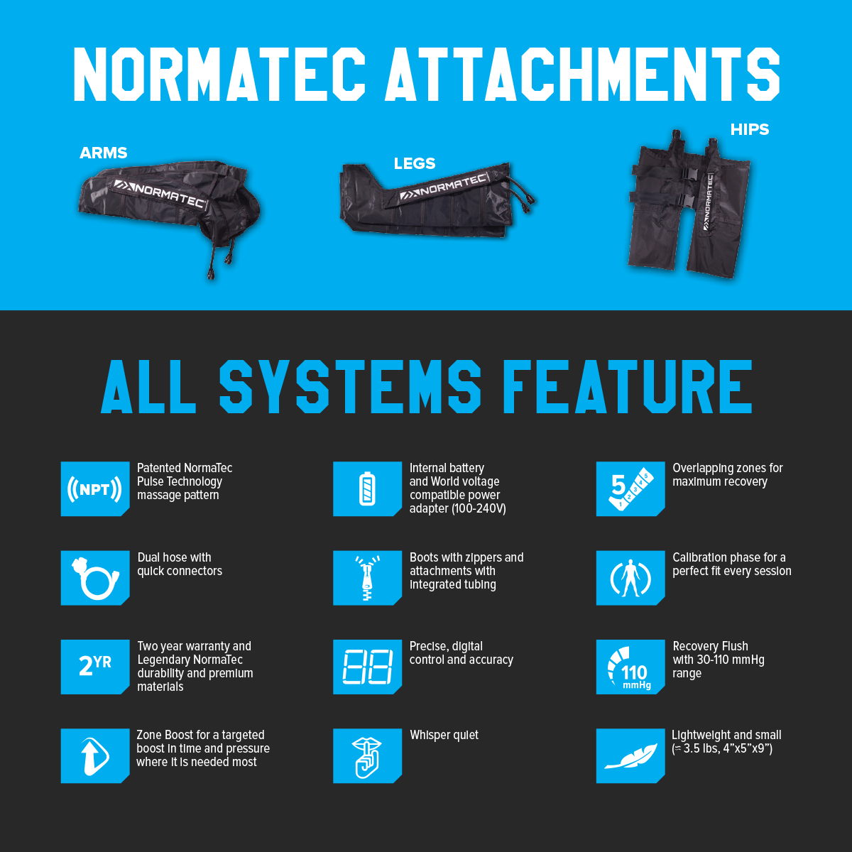 Normatec Features